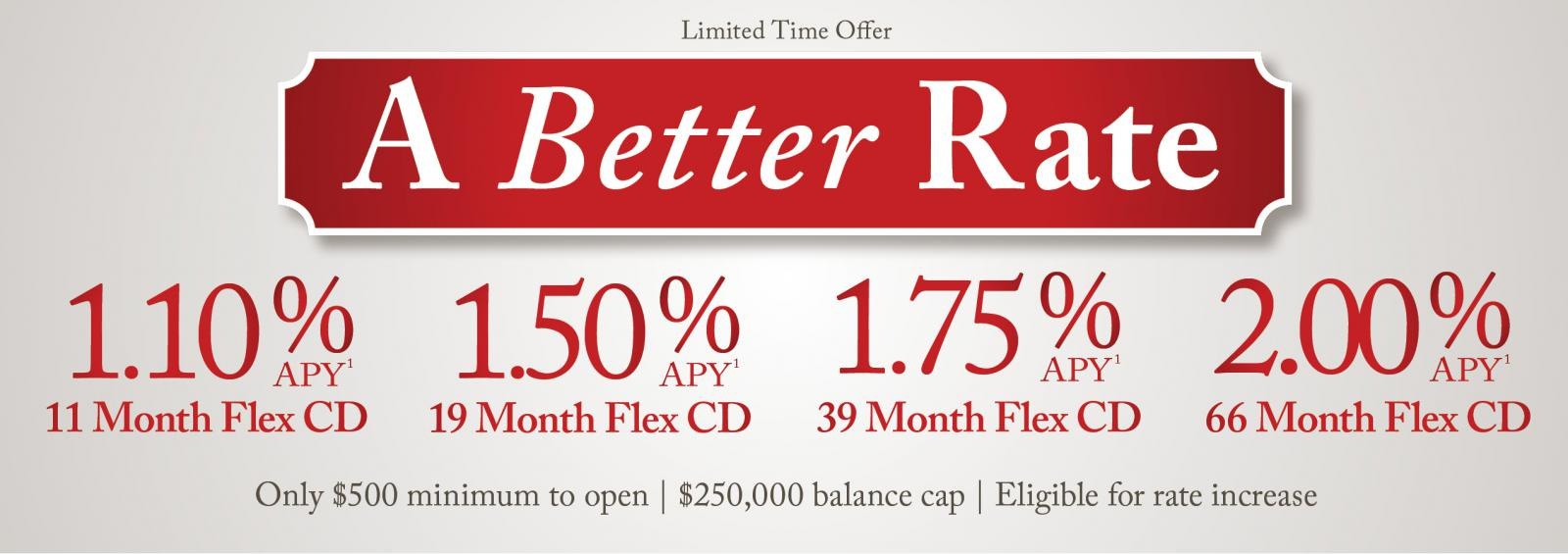 CD Special Rates